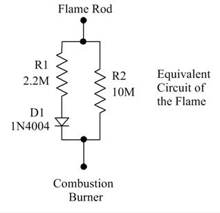 ruud propane furnace house wiring circuits diagram because the flame is not a very good diode, the way it is used requires a substantial voltage to produce a usable effect in my furnace ruud uses the raw