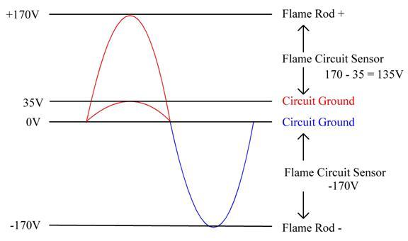 ruud propane furnace 3-way switch wiring diagram flame rod wiring diagram #30