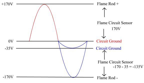 ruud propane furnace schematic diagram flame rod wiring diagram #24