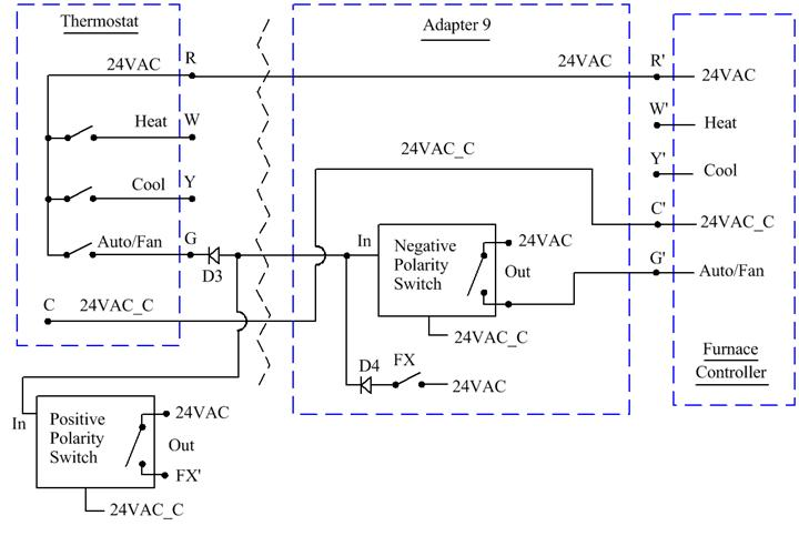 ruud furnace wiring diagram wiring wiring diagram