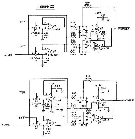 The Secret Life of Vector Generators